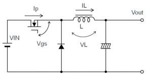 図 25:Buck 方式(連続モード時)