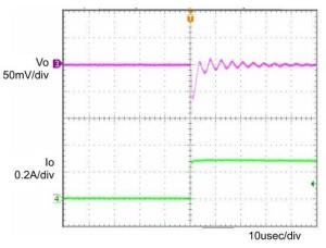 그림 19 : 부하전류 급증 예. 출력전압은 순간적으로 강하하지만, 링깅 발생과 함께 회복된다.