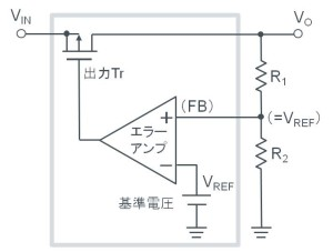 一般的なリニアレギュレータの内部回路構成。オペアンプを使った帰還(フィードバック)ループ回路になっている