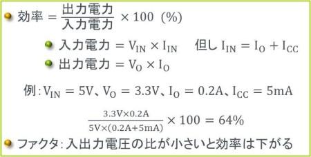 リニアレギュレータ(LDO)の効率計算式と例。入出力間の差が大きいと効率は下がる。