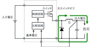 降圧型非同期(ダイオード)整流式スイッチングレギュレータのスイッチOFF時の電流経路。
