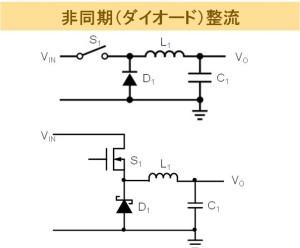 非同期整流(ダイオード整流)方式スイッチングレギュレータの基本回路