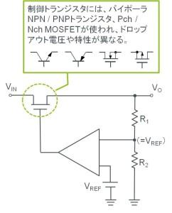 図 5:基本回路と出力トランジスタ