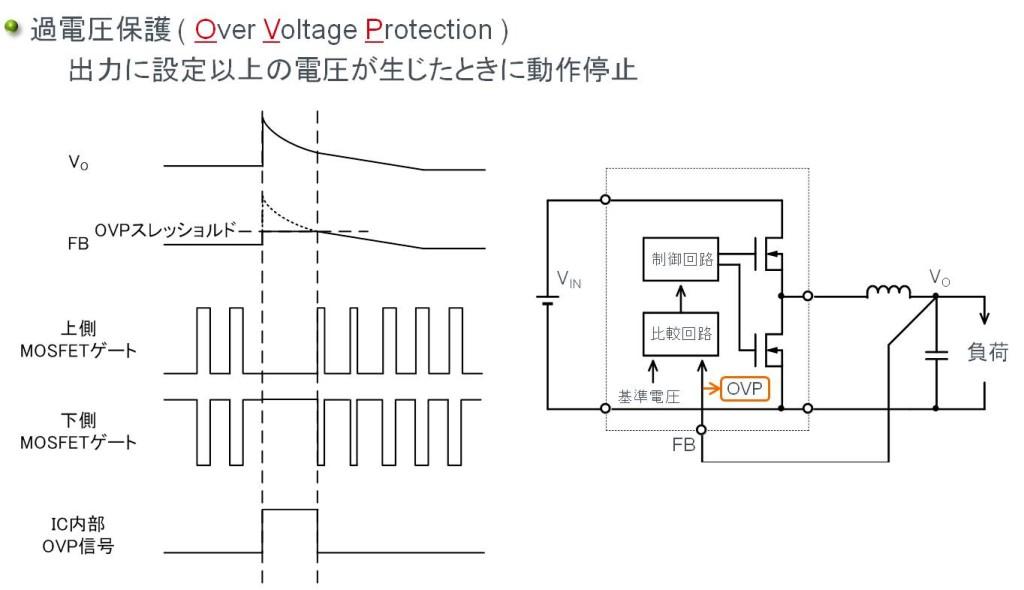 スイッチングレギュレータの保護機能:過電圧保護(OVP, Over Voltage Protection)