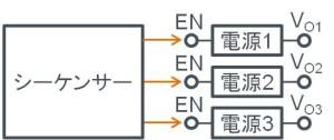 スイッチングレギュレータのシーケンス:シーケンスICやトラッキングコントローラICを使った制御例