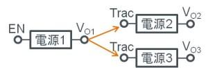 スイッチングレギュレータのトラッキング:電源ICに内蔵されたトラッキング機能を利用した例