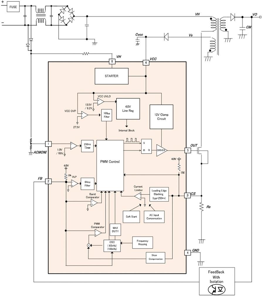 BM1P061FJを使用した、絶縁型フライバックコンバータ回路