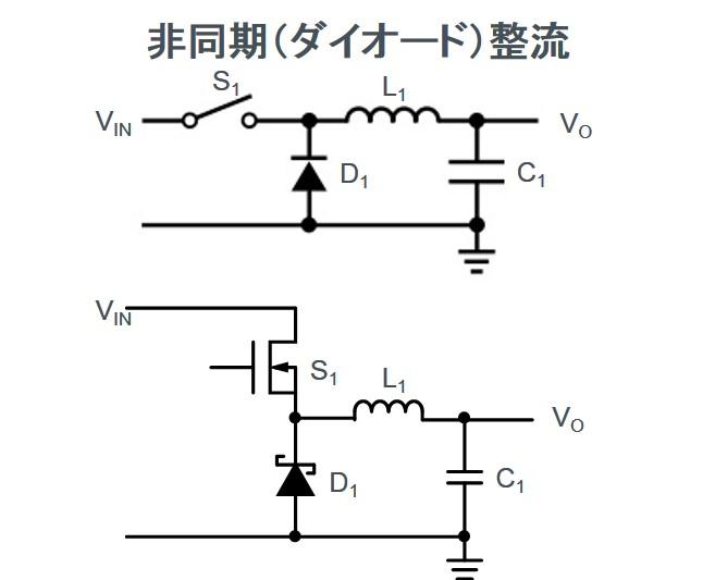 2D_non-sync