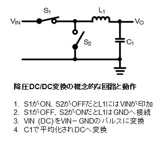 降圧DC/DC変換の概念的な回路と動作