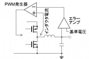 3D_current