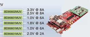 Adopted into Xilinx 7 Series FPGA Power Supply Module