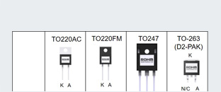SiC-SBD Lineup Includes Automotive Products Rated at 650/1200V, 5 to 40A