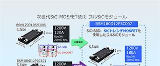 採用第3代SiC-MOSFET,新產品不斷加入,產品陣容擴增中