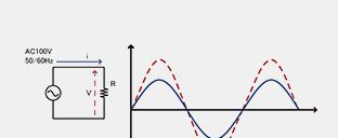 功率因數改善和高效率兼顧的AC/DC轉換器控制技術 : 如果採用功率因數校正電路 電源效率會下降?